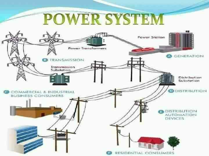 Hurlar's electrical engineering
