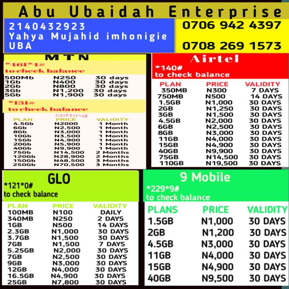 Abu Ubaidah Enterprise picture