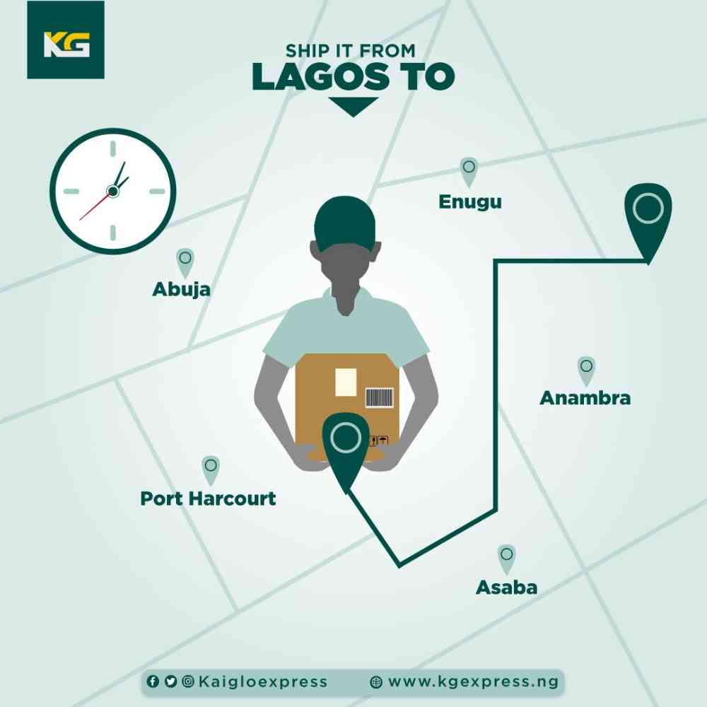 Kaiglo Express and Logistics Limited