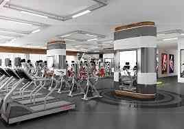 Fitness Dynamics International Ltd