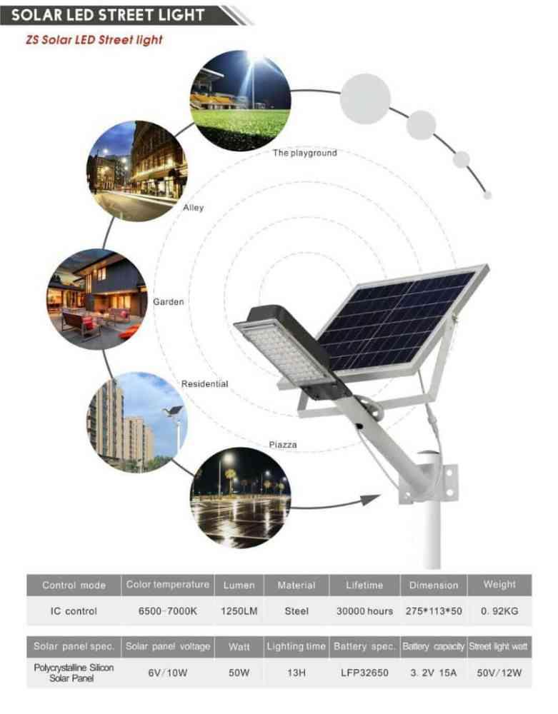 Sure solar Nigeria