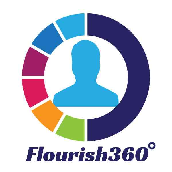 Flourish 360° picture