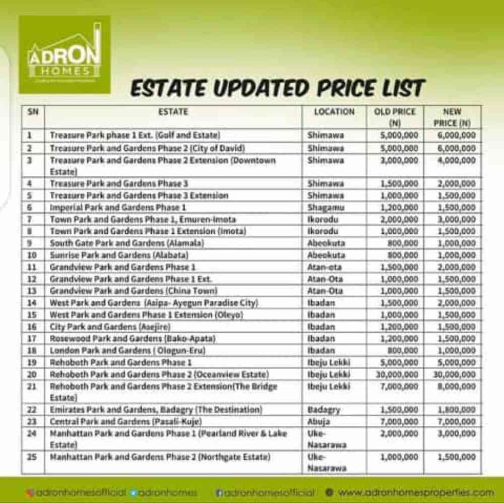 Adron homes and properties.